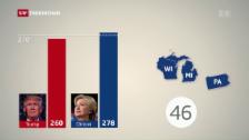 Video «Nachzählen in Wisconsin» abspielen