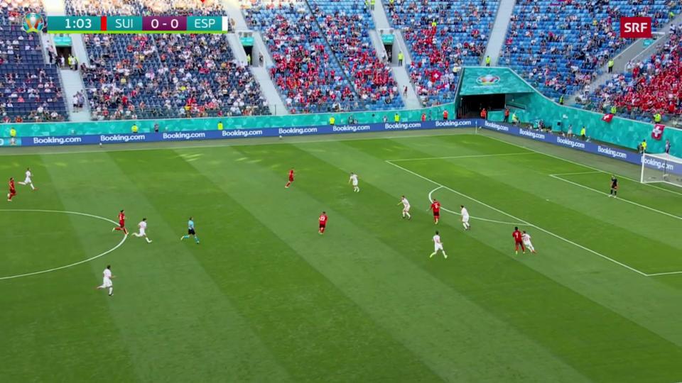 Svizra – Spagna: ils puncts culminants