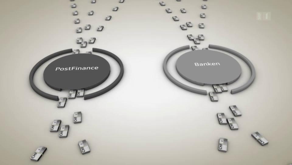 So wird der Zahlungsverkehr harmonisiert