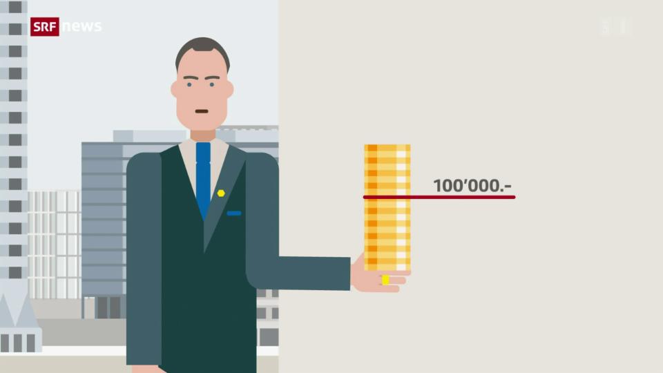 Aus dem Archiv: Die Initiative Kapitalbesteuerung in Kürze