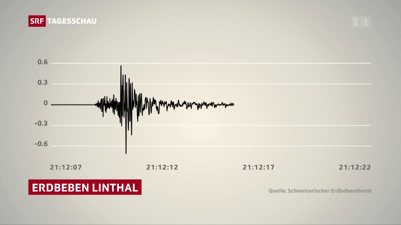 Erdbeben in Linthal