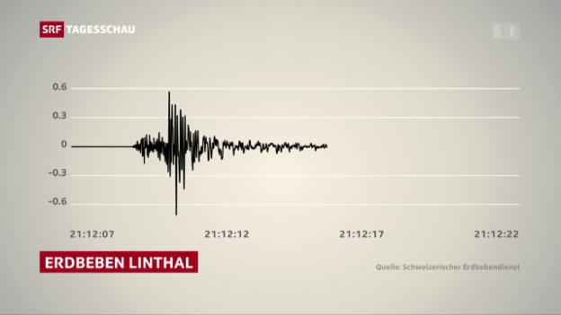 Video «Erdbeben in Linthal» abspielen