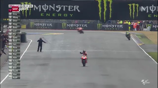 Moto GP Le Mans («sportaktuell»)