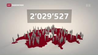 Video «Entwicklung der Zuwanderungszahlen» abspielen
