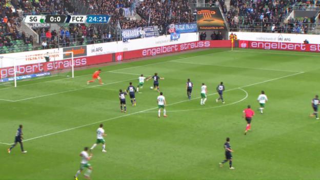 Video «Live-Highlights St. Gallen - FCZ» abspielen
