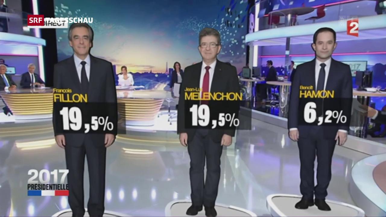 Das politische Erdbeben in Frankreich