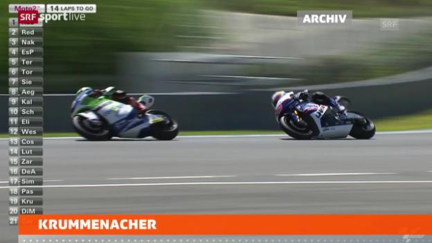 Video «Moto2: Randy Krummenacher vor Comeback («sportlive»)» abspielen
