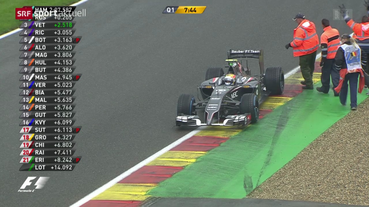 Formel 1: GP Belgien in Spa, Qualifying