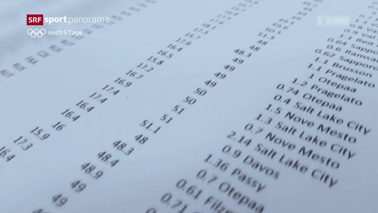 Ein weiterer Doping-Skandal überschattet den Langlauf-Sport