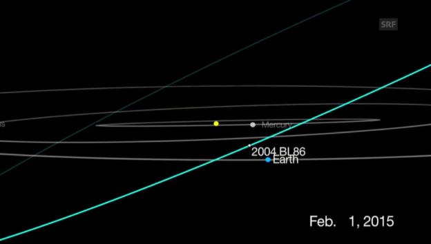 Video «Umlaufbahn des Asteroids» abspielen