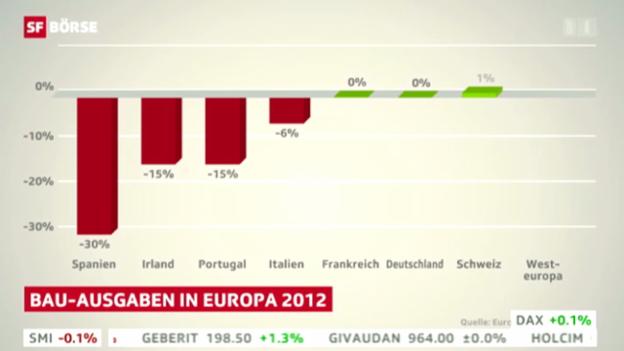 Video «SRF Börse vom 17.12.2012» abspielen