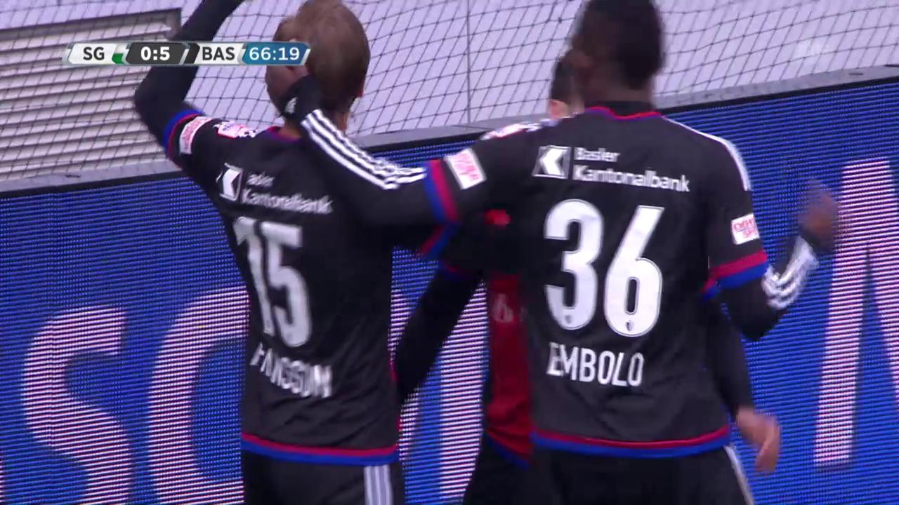 Die Tore bei St. Gallen - Basel (sportlive)