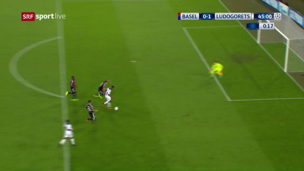 Basel wird von Ludogorets eiskalt erwischt