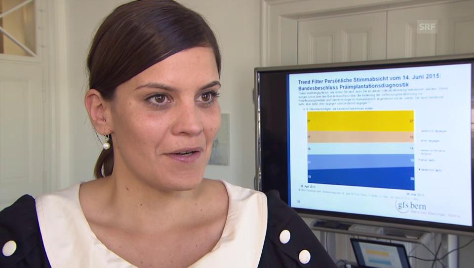 Politologin Martina Imfeld zur hohen Anzahl Unentschlossener