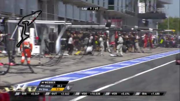 Video «Kameramann wird von Webbers Hinterreifen getroffen («sportlive»)» abspielen