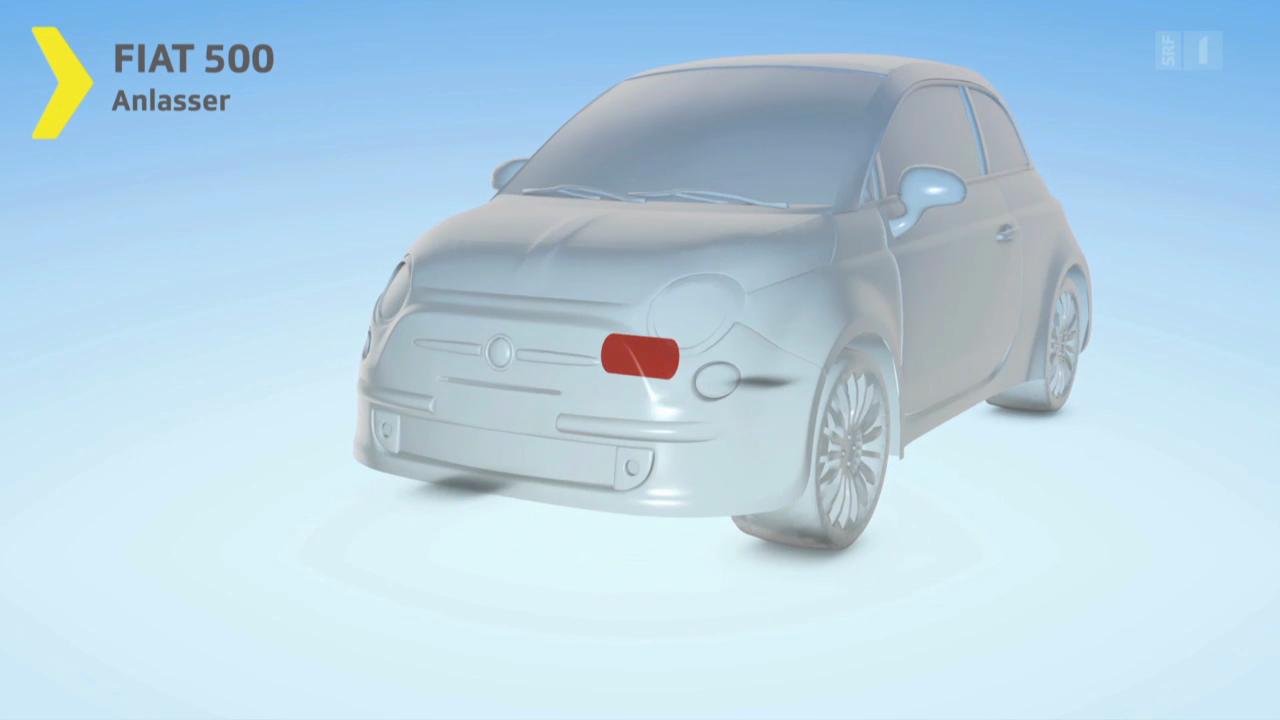 Preise von Fiat-Anlassern