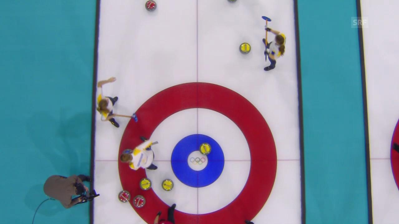 Curling: Vorrunde Frauen, Zusammenfassung Schweiz - Schweden (13.02.2014)