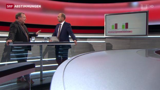 Video «Longchamp: «Gerechtigkeit höher gewichtet als Umverteilung»» abspielen