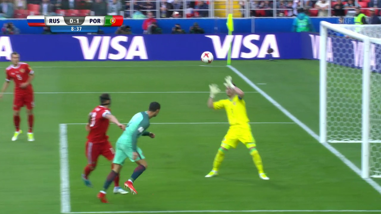 Live-Highlights Russland - Portugal