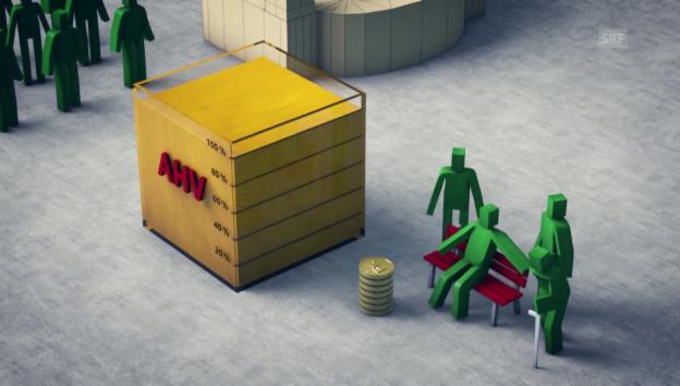 Video «Wann droht uns das Rentenalter 67?» abspielen