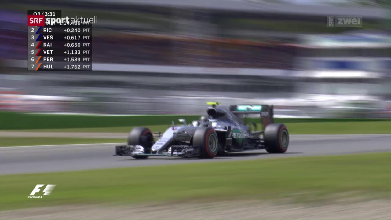 Rosberg sichert sich die Pole Position