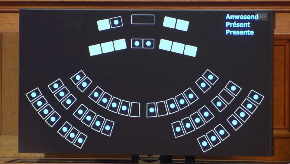 Ständerat stimmt zum ersten Mal per Knopfdruck