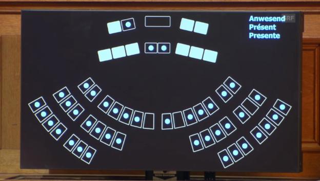 Video «Ständerat stimmt zum ersten Mal per Knopfdruck» abspielen
