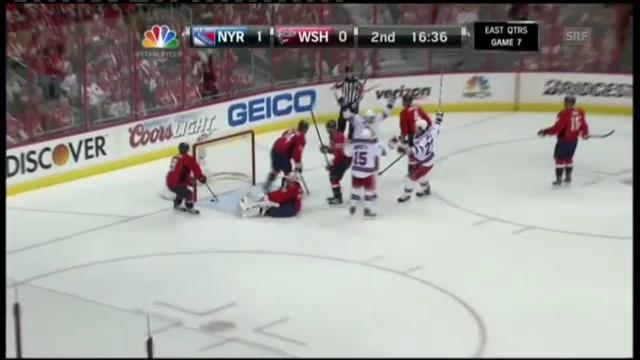 NHL: New York Rangers - Washington Capitals