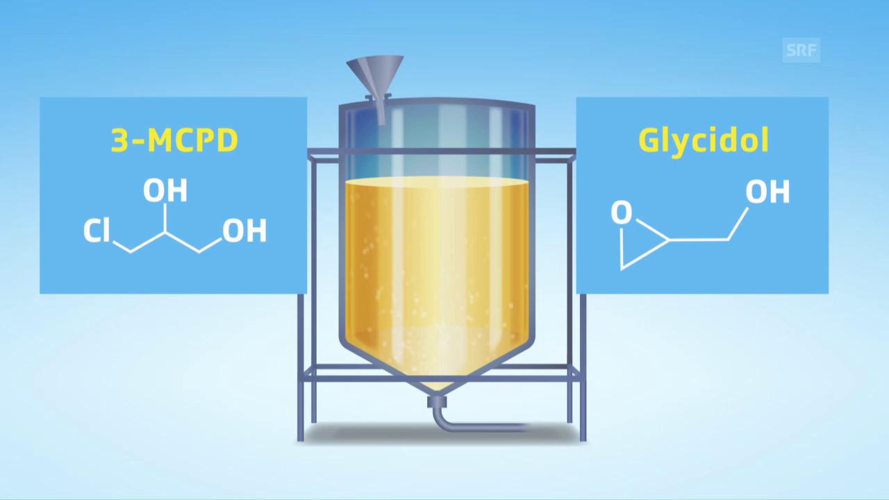 Wie gelangen die Stoffe ins Speise-Öl?