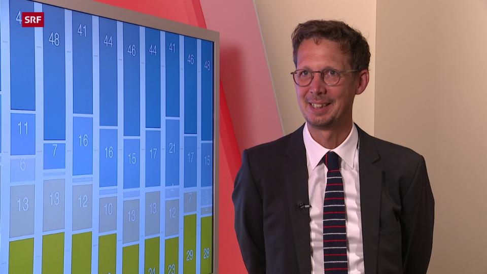 Studienleiter Michael Hermann: «Ein Teil der Zertifikat-Befürworter hält dieses für einen indirekten Impfzwang»