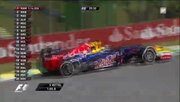 Video «2. Training: Die schnellsten Runden von Hamilton, Vettel und Alonso.» abspielen
