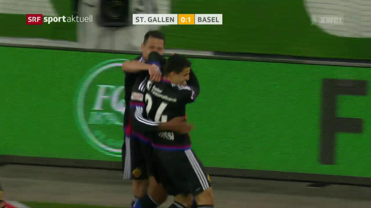 St. Gallen gegen Leader Basel chancenlos