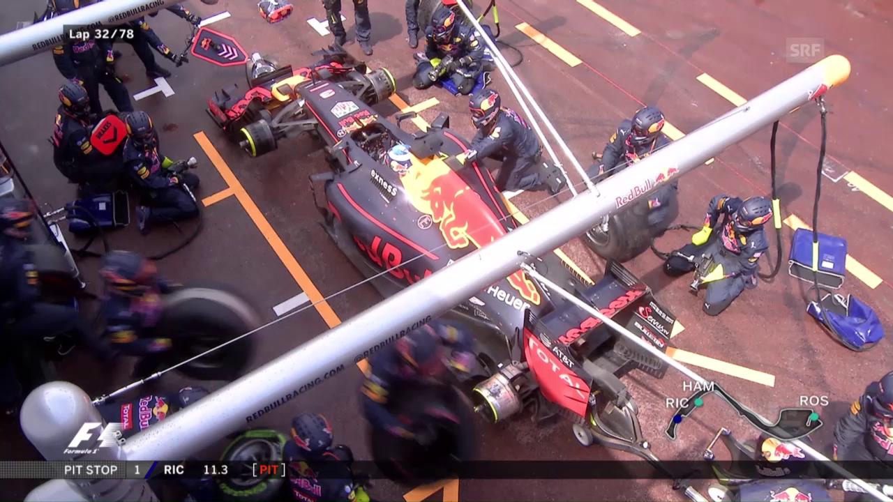 Der missglückte Boxenstopp von Ricciardo