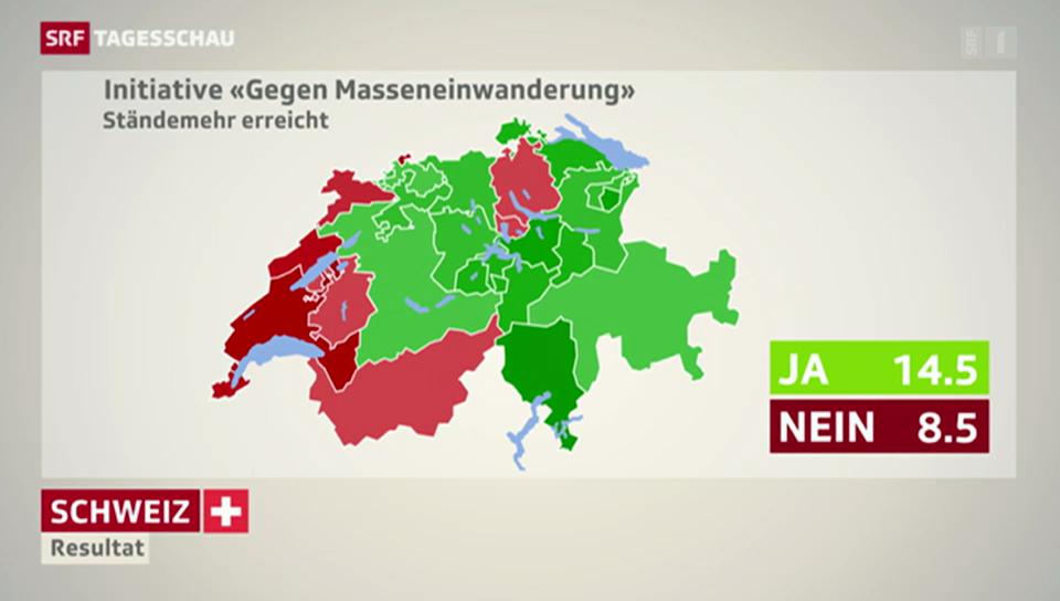 Schweizer stoppen Personenfreizügigkeit mit der EU