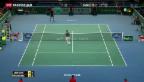 Video «Wawrinkas Out in der zweiten Runde» abspielen