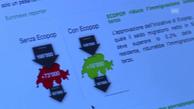 Video «Sergio Muratore zur Ecopop-Initative» abspielen