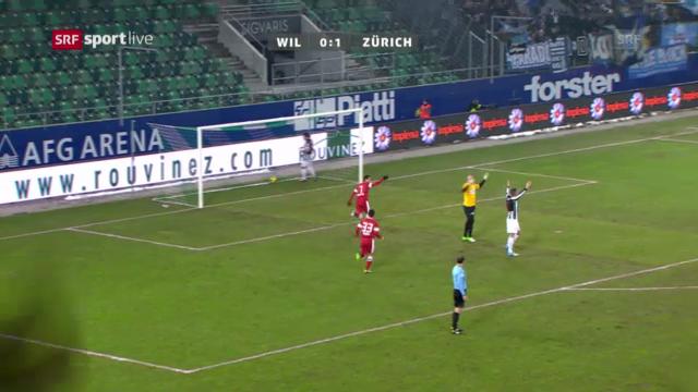 Cup: Wil - Zürich