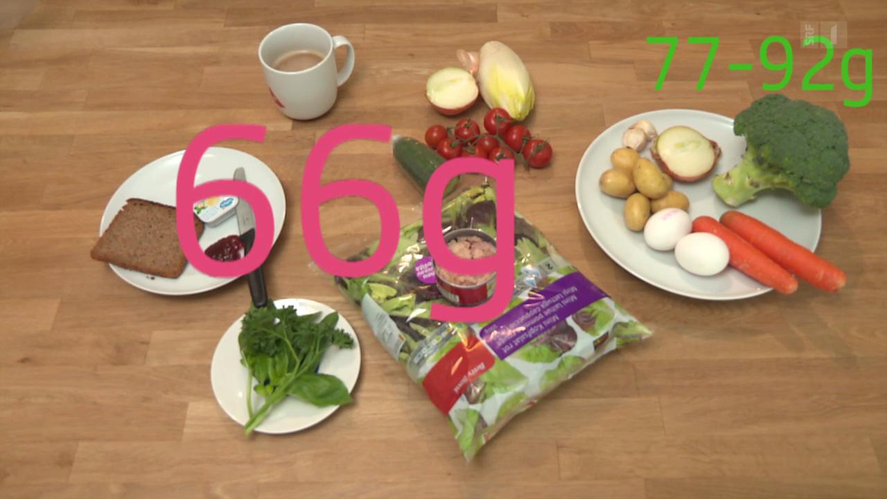 Proteinmangel im Alter