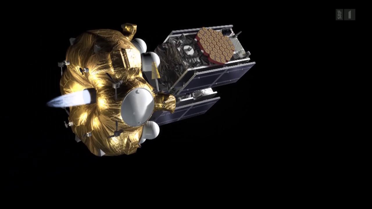 Navigationssystem Galileo