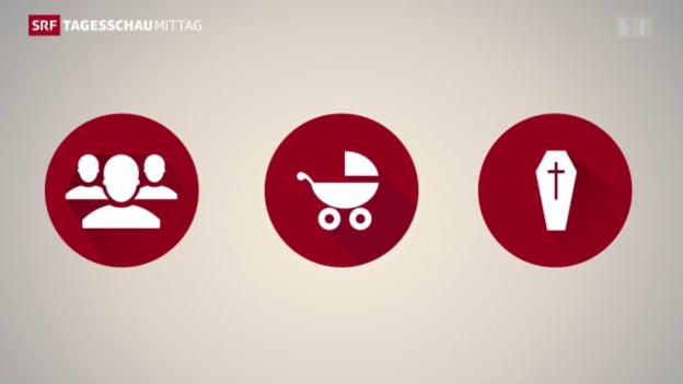 Video «Bevölkerungsanstieg in der Schweiz» abspielen