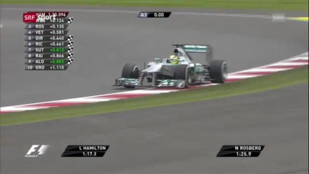 Video «Qualifying GP Grossbritannien («sportaktuell»)» abspielen