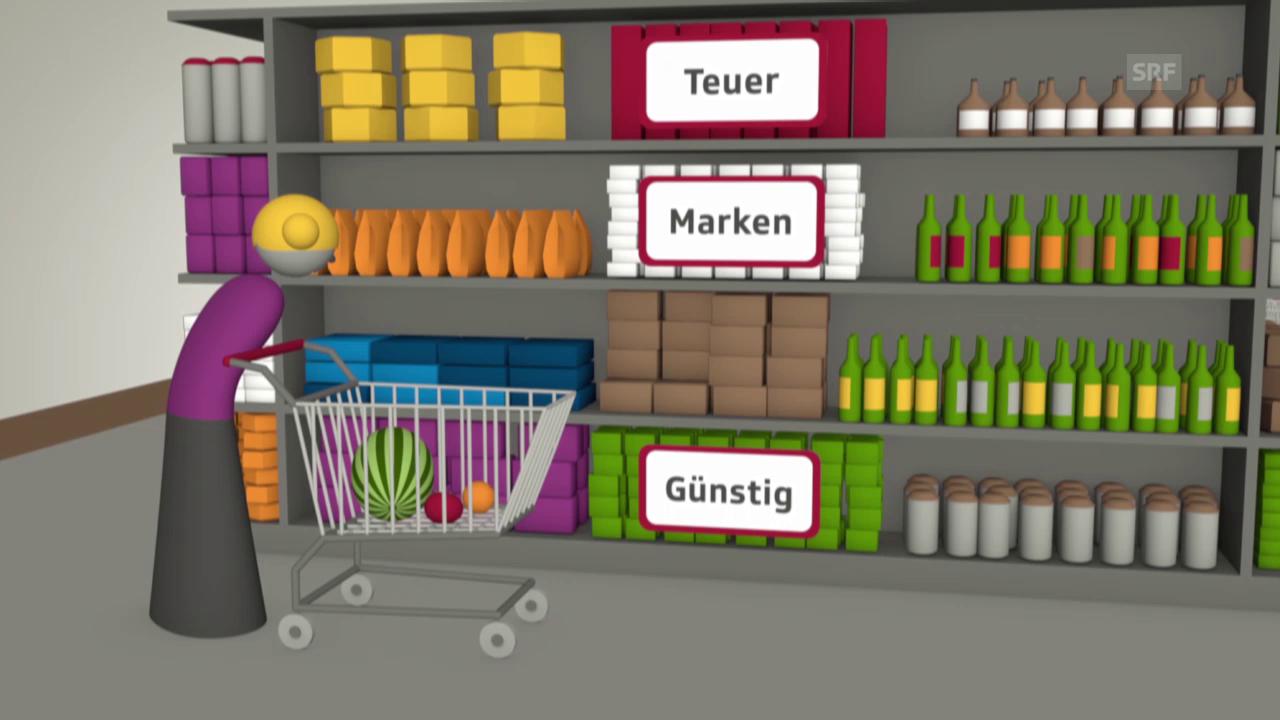 6 Tricks, wie Supermärkte uns verführen, mehr zu kaufen