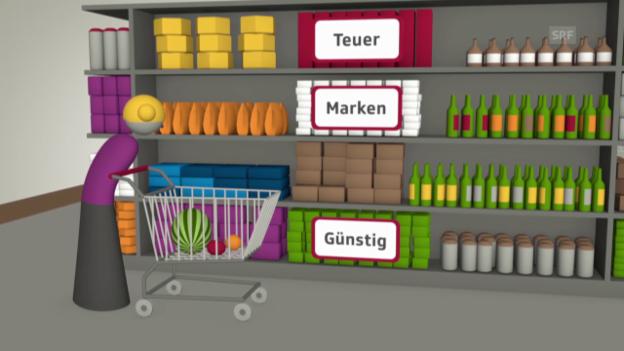Video «6 Tricks, wie Supermärkte uns verführen, mehr zu kaufen» abspielen
