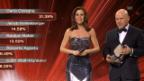 Video «Dario Cologna ist «Schweizer des Jahres» 2012» abspielen