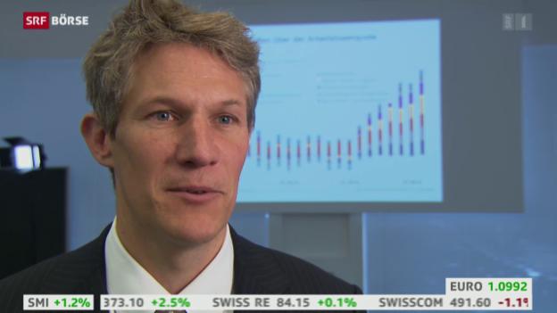 Video «SRF Börse vom 15.09.2015» abspielen