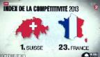 Video «Schweiz diente Frankreich als Vorbild» abspielen