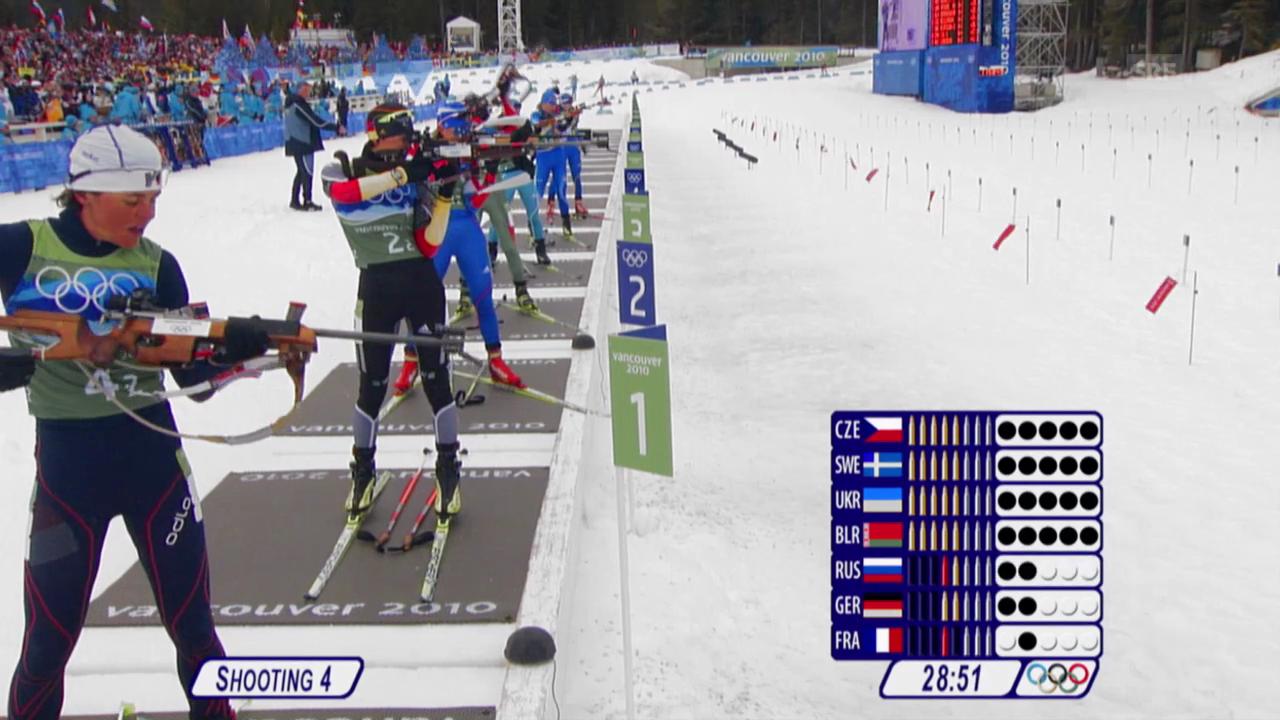 Sotschi: Erklärung Biathlon