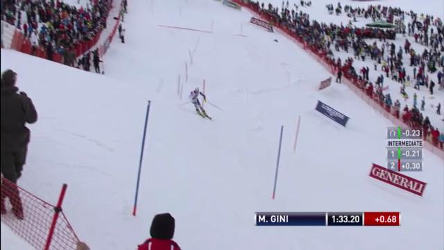 2. Lauf Marc Gini («sportlive»)