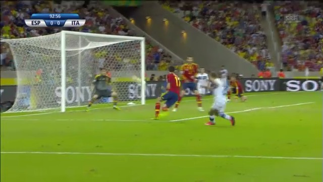 Highlights Spanien-Italien bis zum Elfmeterschiessen («sportlive»)