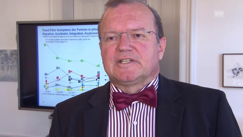 Claude Longchamp über die Frage der Profilierung